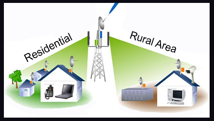 Best options for rural internet